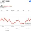 日経平均が3万円を突破!30年半ぶり!