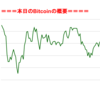 ■途中経過_1■BitCoinアービトラージ取引シュミレーション結果(2017年9月24日)
