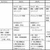 2016年9月に神戸で日本伝道会議を開催!
