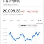 仮想通貨市場の暴落