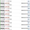 【 3月 24日】FX自動売買記録:ユーロドル