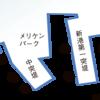 神戸帆船フェスティバル!