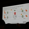 re:Invent2018 セッションレポート: インフラのマネジメントをしたい!