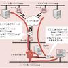 情報処理安全確保支援士 3.4 電子メールの脆弱性と対策
