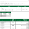本日の株式トレード報告R2,01,29