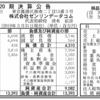 株式会社ゼンリンデータコム 第20期決算公告