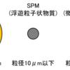 PM2.5による死亡が世界的に拡大、日本各地でも濃度が上昇,深刻な健康被害。