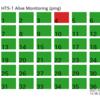 複数のサーバーを、PythonとHTMLで監視する