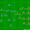 【マッチレビュー】19-20 ラ・リーガ第20節 バルセロナ対グラナダ