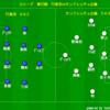 J1リーグ第23節 FC東京vsサンフレッチェ広島 プレビュー