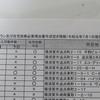 横須賀の居宅介護支援事業所の数
