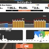 【Zwift】Session 8: Over Unders_20210305