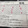 マチアソビ「ネコカ最多勝マラソン」レポ2/3