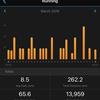 3月のマラソン練習と走行距離~サブスリーへの道~