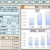 【2019年】イエティ投資手法②