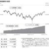 eMAXIS Slim 新興国株式インデックス(2019年4月25日決算)が交付