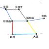 JR西日本長距離列車に関する考察Ⅲ【兵庫県北】(起稿班研究第五号・その3)