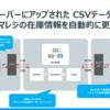 FTPサーバーのCSVデータからスマレジの在庫データを自動更新する:CData Smaregi Driver & ArcESB