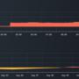 仮想通貨(ビットコイン)FXで初心者が3日で468002円稼げた理由!月利100%を達成した方法や備忘録まとめ