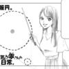 4コマ漫画『お天気お寧(ねい)さんの日常。』第2話「予報円。」公開!
