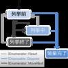 IEnumerator<T> を実装していれば必ず IDisposable である理由