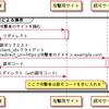 どうして認可コードフローのトークンエンドポイントは redirect_uri を要求するのか