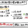 【問題編80】固定資産の期首売却