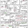 簿記きほんのき68【決算】決算整理(貯蔵品の振り替え)