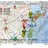 2017年10月01日 10時26分 福島県中通りでM3.4の地震