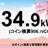 5/10の発電量は34.9kWh