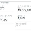 2019年5月の黒色中国のツイートインプレッションは1337万でした。