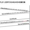 「SSL/TLS暗号設定ガイドライン 第2.0版」を読んで