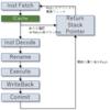 プロセッサの高速化技法: リターンアドレススタックの実装方法検討