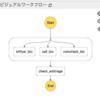 AWS Lambda と Step Functions で作るサーバレスな仮想通貨アービトラージ検知システム