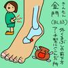 膀胱経(UB)63 金門(きんもん)