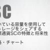仮想通貨Siacoin(SC)とは|特徴・チャートの価格推移と将来性