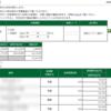 本日の株式トレード報告R2,01,10