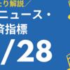 【2019.6.28(金)】今日のFXニュース~経済指標や材料など~【FX初心者さん向けに解説】