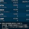 3万円で買うビットコイン7★下がって上がって