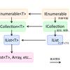 (C#) コレクションのカプセル化