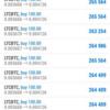 仮想通貨(暗号資産)ETHBTC160万円利益獲得中!下落予想的中!9/7元金融機関勤務プロトレーダーMASA式マーケットサマリー!