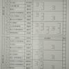『第2回ひよこ柔道大会』 団体戦リーグ予選組合せ 速報 (変更可能性あり)
