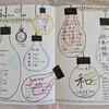 【bujo】九星気学でバレットジャーナル 3月25日 Kio style