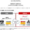 【日本株銘柄分析】ベネフィットワン