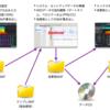 MIDI検定実技対策のワークフロー