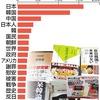 朝日新聞に「言論機関の矜持」はあるか?