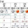 明日22日大雪の可能性高まる、最大限の注意を!