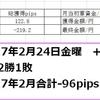 【USDJPY/ドル円】2017年2月24日金曜 +11.2pips