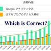 【はてなブログ】GoogleアナリティクスでPVが多いなと思ったら,PVが二重にカウントされていた話 → 解決しました!