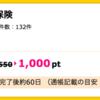 【ハピタス】価格.com自動車保険 一括見積もりサービスで1,000ポイント!(900ANAマイル)